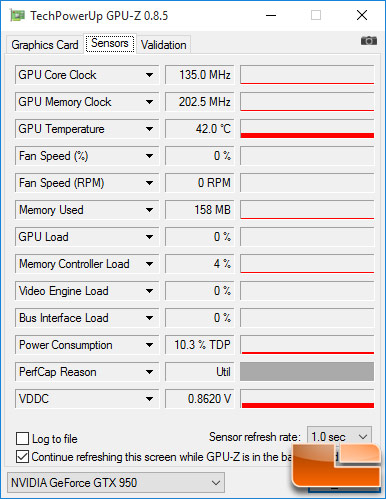 strix-gtx950-idle