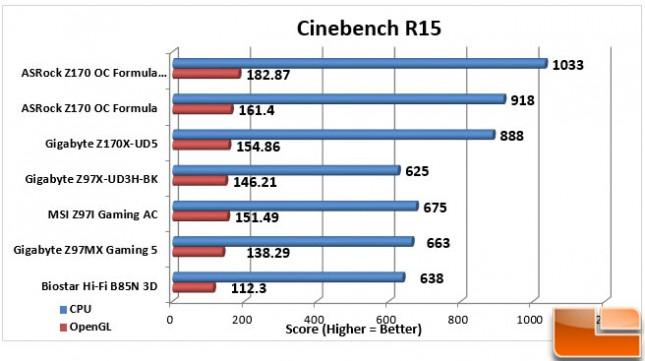 ASRock-Z170-OC-Formula-Charts-Cinebench