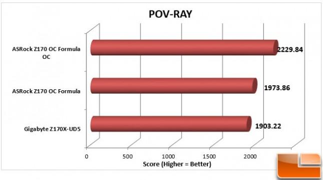 ASRock-Z170-OC-Formula-Charts-POV-RAY