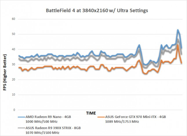 bf4-4k-time