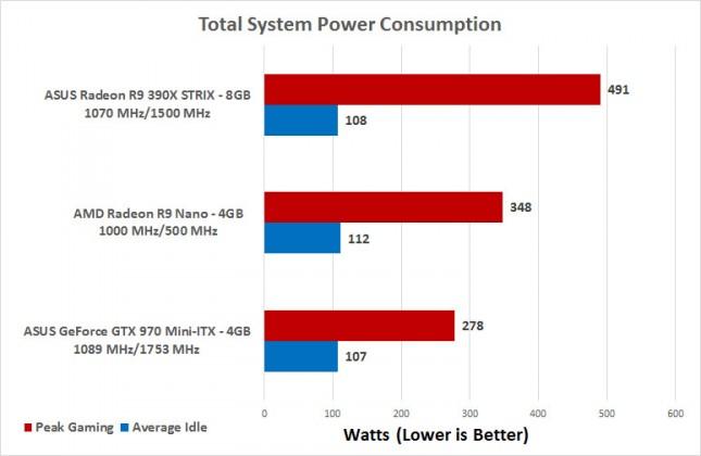 power-390x