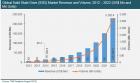 SSD Market 2015
