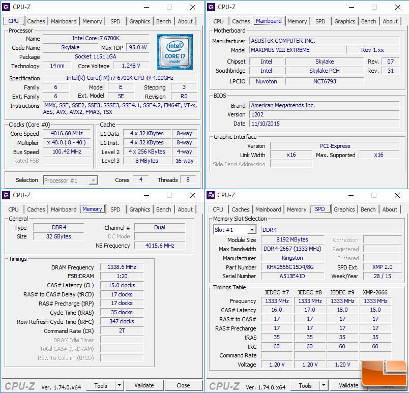 ASUS Maximus VIII Extreme Motherboard ReviewLegit Reviews Test System