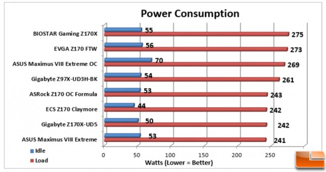 ASUS-Maximus-VIII-Extreme-Charts-Power
