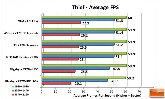 ECS-Z170-Claymore-Charts-Thief
