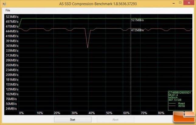 asssd-compression
