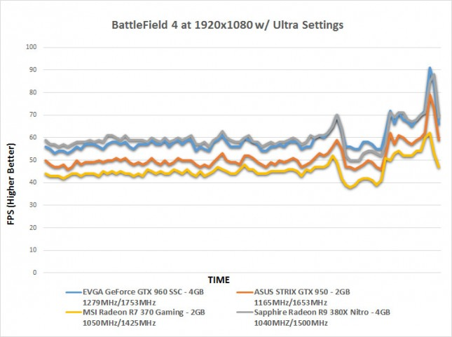 bf4-time