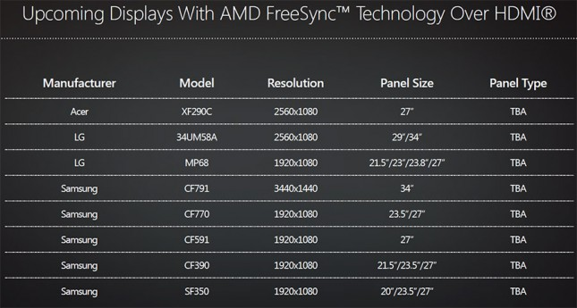 AMD FreeSync HDMI Monitor Support