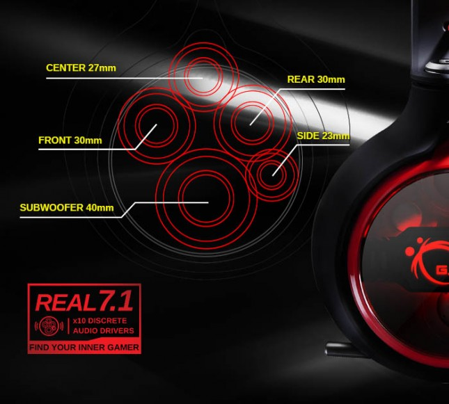 G.SKILL SR910 Real 7.1 Headset