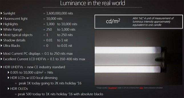Real World Luminance Nits