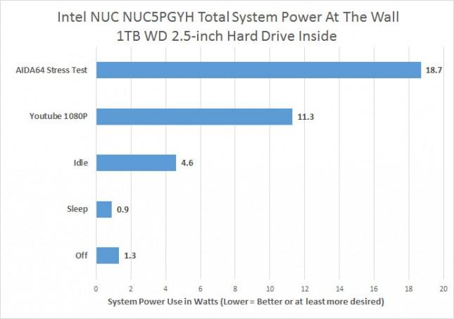 nuc-power