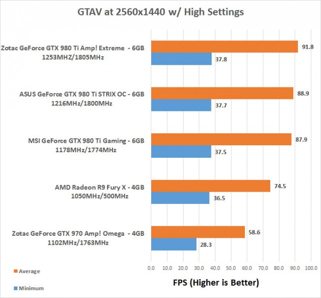 GTAV-2560