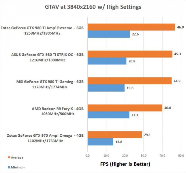 GTAV-4K