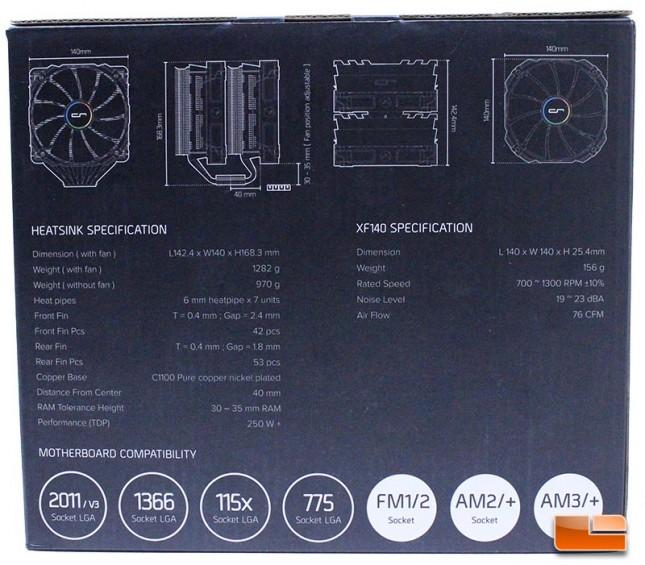 Cryorig R1 Ultimate Packaging - Rear