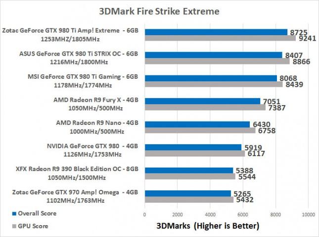 firestrike-extreme-390