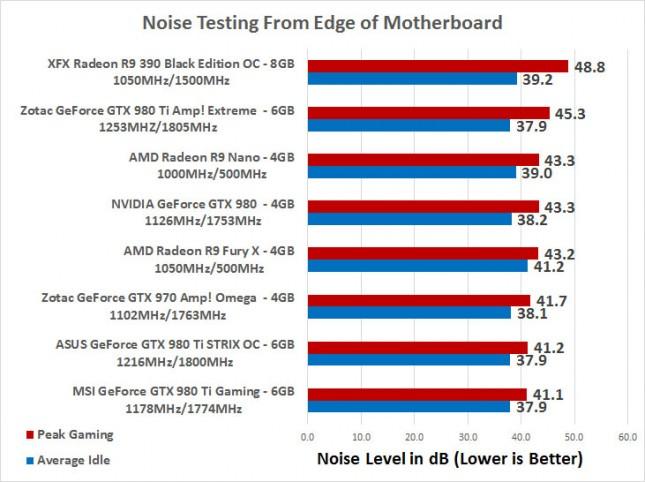 noise-390