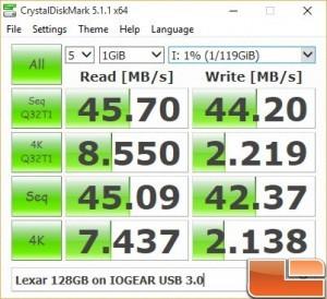 Lexar-128GB-2000x-IOMETER