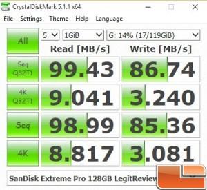 SanDisk-Extreme-Pro-CrystalDisk