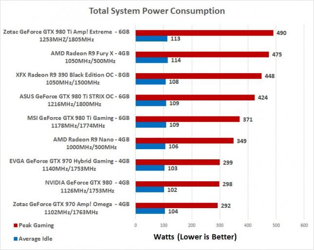 GTX970 Power Consumption