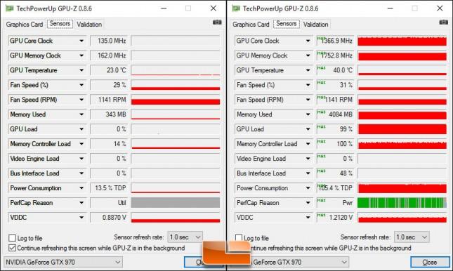 GTX 970 Hyrbid Temperatures