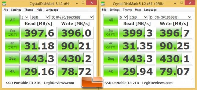 Samsung Portable SSD T3 CrystalDiskMark