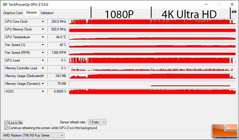 XFX Radeon R9 Fury Triple Dissipation Video Card Review - Page 11 of