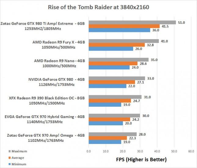 tomb-raider-4k