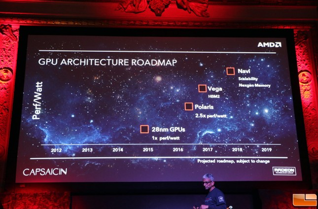 AMD Radeon RX 490 Video Card Benchmark Numbers Already