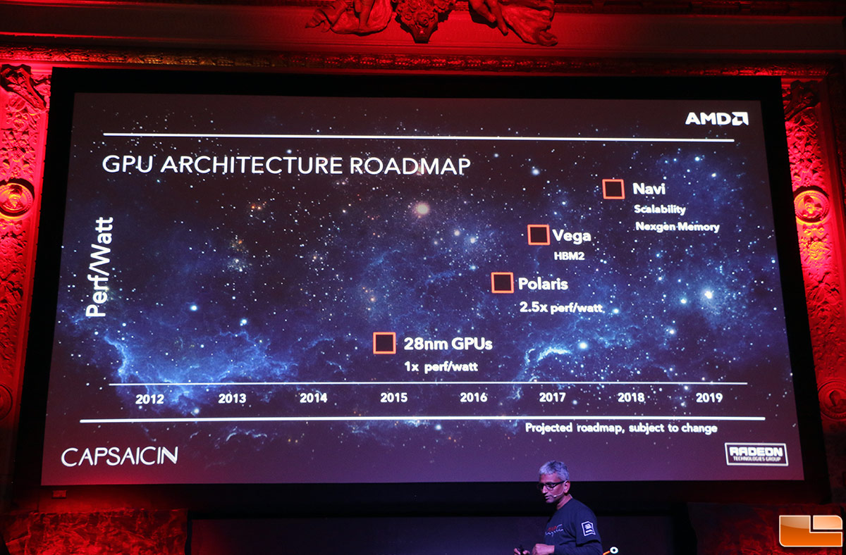 AMD GPU Roadmap Shows Till 2019