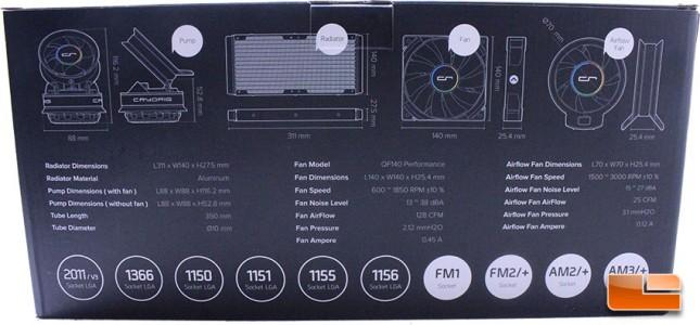Cryorig A80 Box Rear -Compatible Sockets