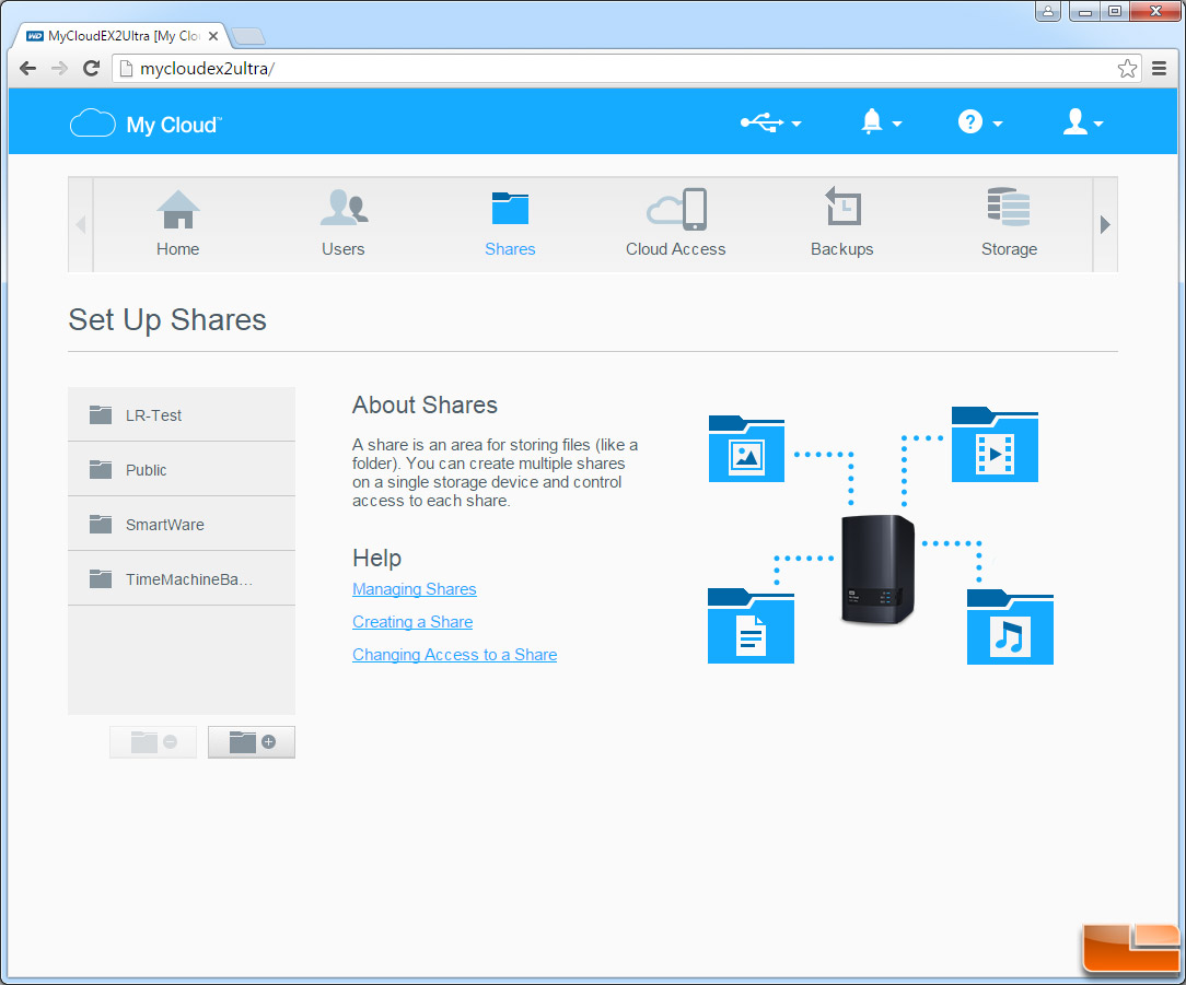 WD My Cloud EX2 Ultra NAS Review - Page 3 of 5 - Legit ReviewsWD My