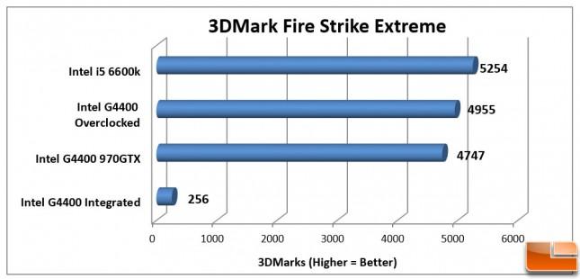 Intel Pentium G4400 3DMark