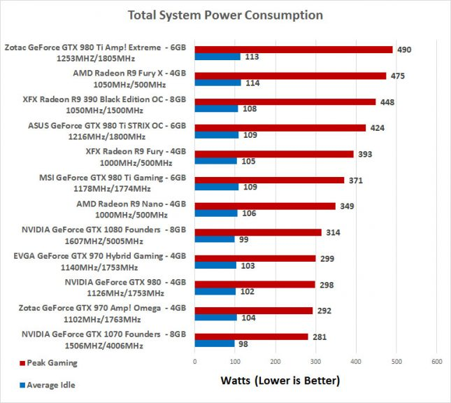 power-consumption-gtx1070