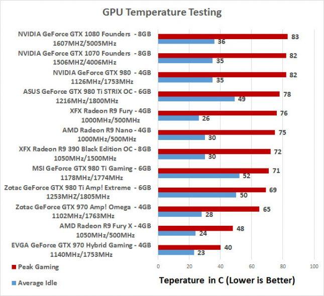 temp-testing-1070