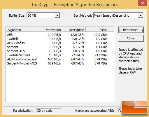 truecrypt 6950x
