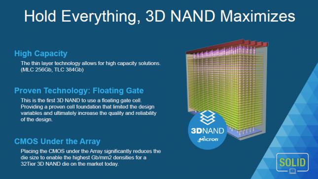 Micron 3D TLC NAND