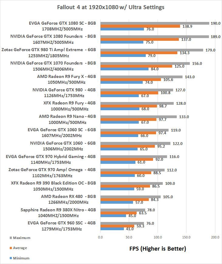 Driver nvidia geforce 470 gtx: - Mining pool