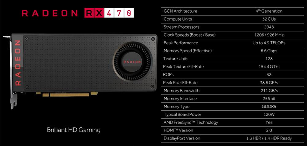 XFX Radeon RX 470 4GB Black Edition Video Card Review - Legit
