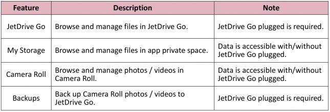 JetDrive Go 300 Folders