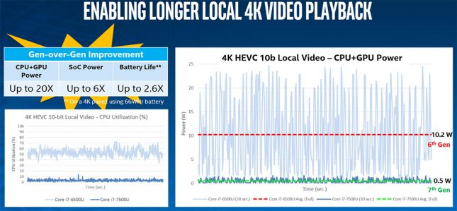 longer-4k-video-playback