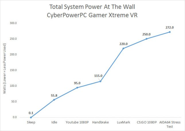 power-consumption-system