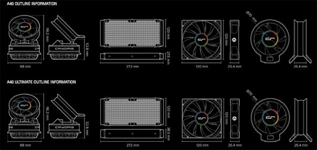 CryoRig A40 and A40 Ultimate Outline Information