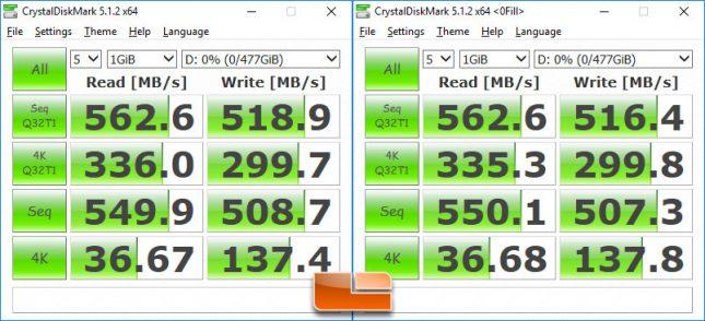 ADATA SU800 512GB CrystalDiskMark Benchmark