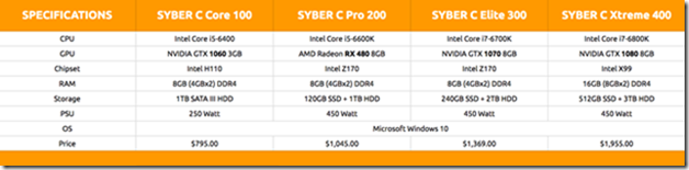 "Syber Gaming Delivers VR and 4K-Ready ""C Series"" Small Form Factor Gaming PC"