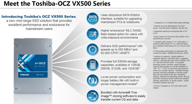 vx500 SSD Features