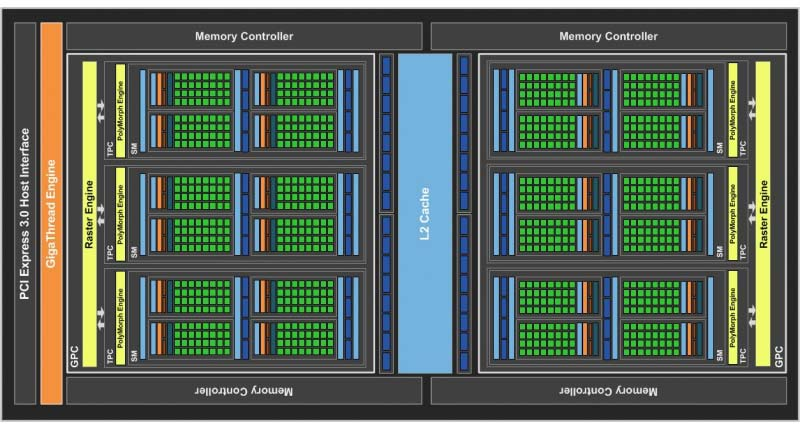 Видеокарта Palit GeForce GTX1080 Ti GameRock 11G NEB108TT15L 11264Mb 1505Mhz NVIDIA GTX1080 Ti/GDDR5X/11000MHz/352 bit/PCI-E/DVI DP HDMI