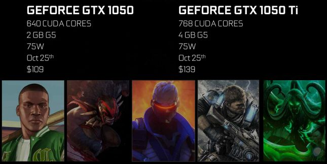 GeForce GTX 1050 Pricing