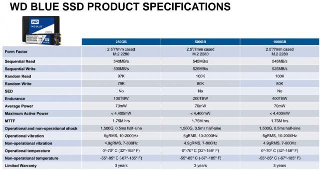 WD Blue SSD Specs
