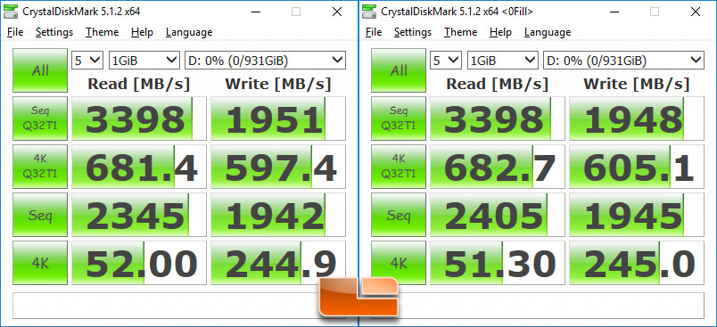 960 EVO 1 TB: Why is my performance lower than reviewers' benchmarks
