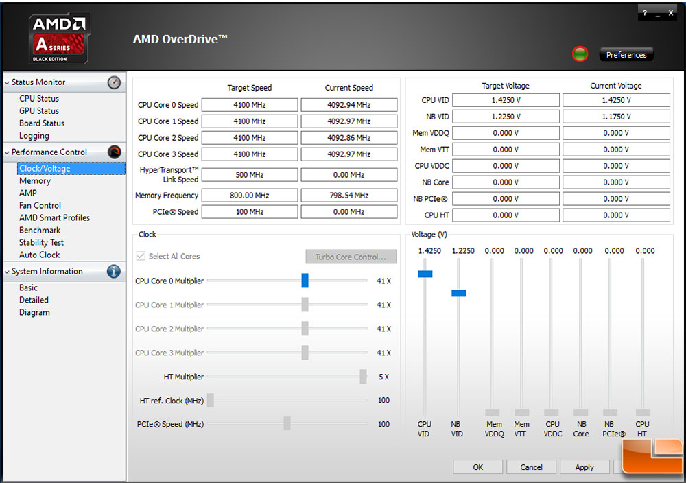 AMD Athlon X4 880K Processor Review & Overclocking to 4 5 GHz - Page